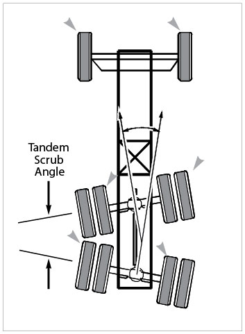 Wiring Diagram For Bushtec Trailer in addition Keystone Trailer Wiring likewise Wiring Harness Tables further Jerr Dan Rollback 3320000010 besides P 0900c1528007d806. on trailer tires diagram