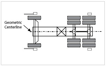 Tandem Axle Angles